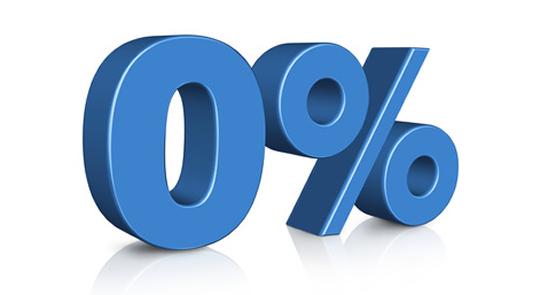 Case Study: Mr. Damodar, that Smart Phone and that 0% Interest Scheme